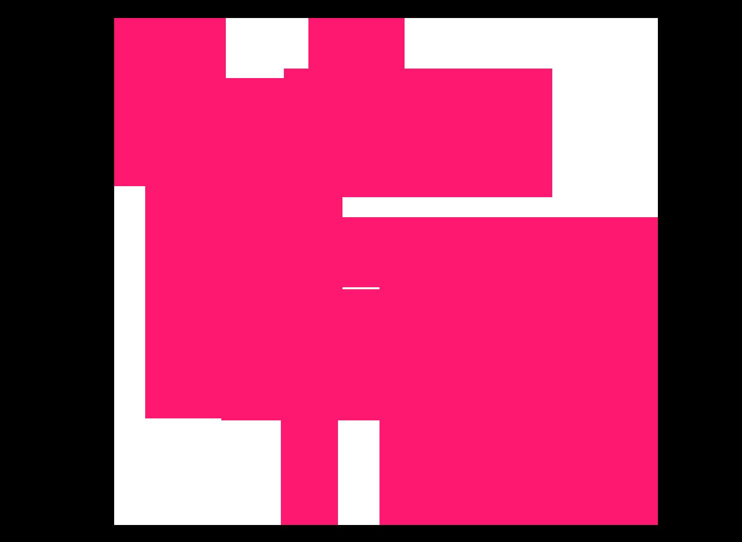 VIVA GLAM MAGAZINE™